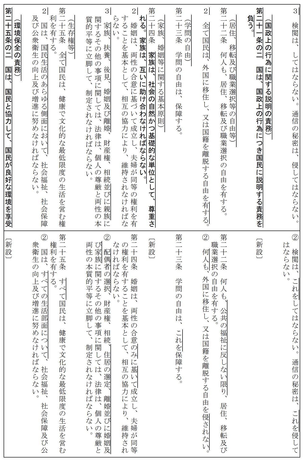 自民党の改憲草案 24条の文言