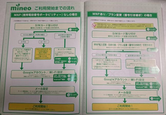 mineo_manual2